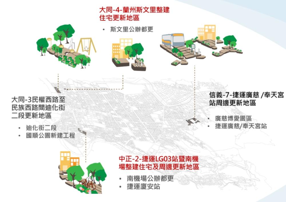 市府擇定4處更新地區訂定更新計畫